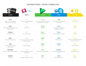 Cross-culture color preferences