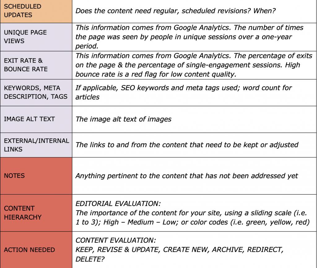 content audit categories2